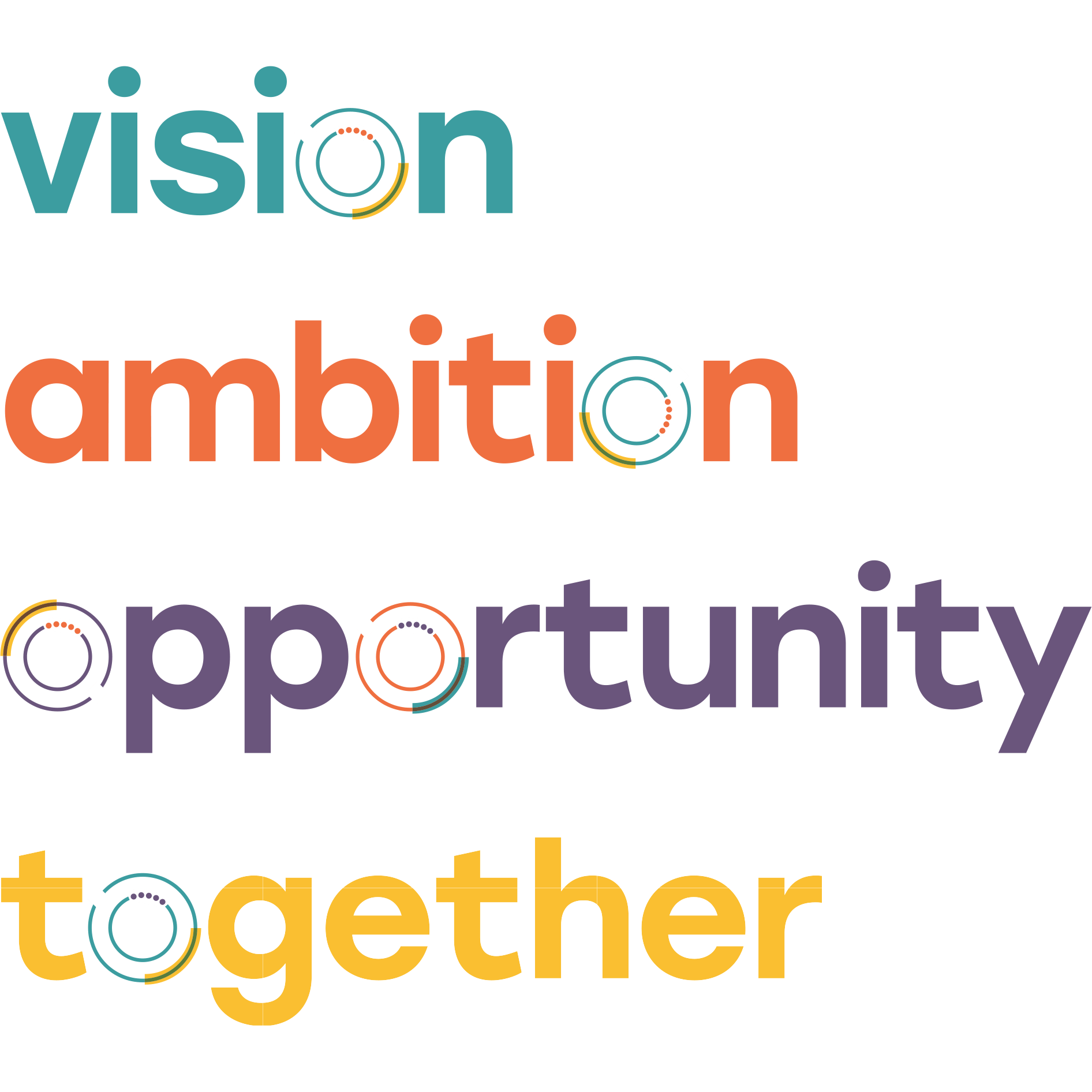 Vision, ambition, opportunity, together